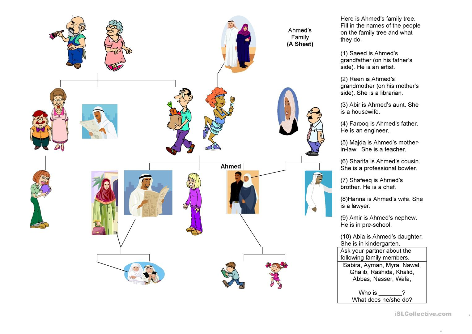 Family Tree Esl Worksheet