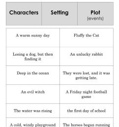 English ESL story elements worksheets - Most downloaded (9 Results) [ 1079 x 763 Pixel ]