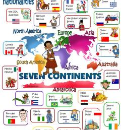 English ESL continents worksheets - Most downloaded (24 Results) [ 1079 x 763 Pixel ]