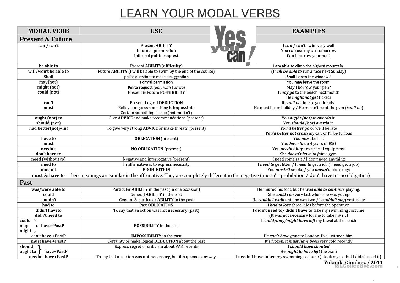 Learn Your Modal Verbs