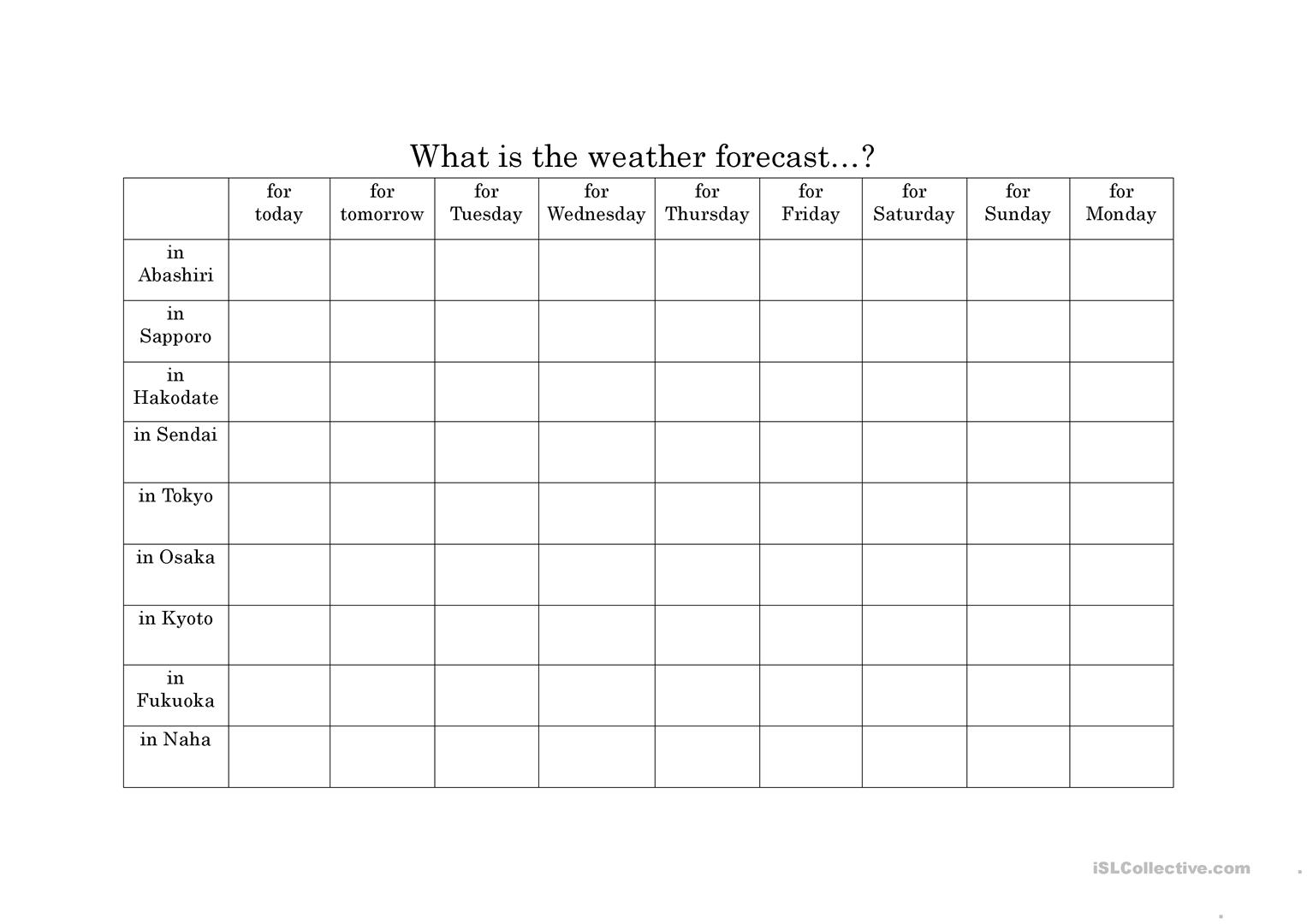 Weather Forecast Battleship Worksheet