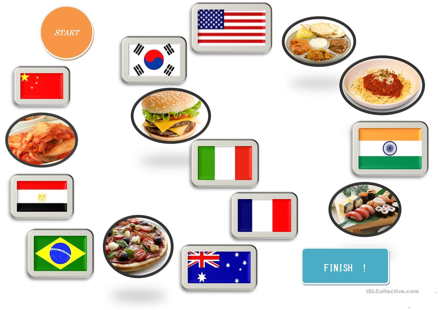 Gameboard On Countries And Food Worksheet