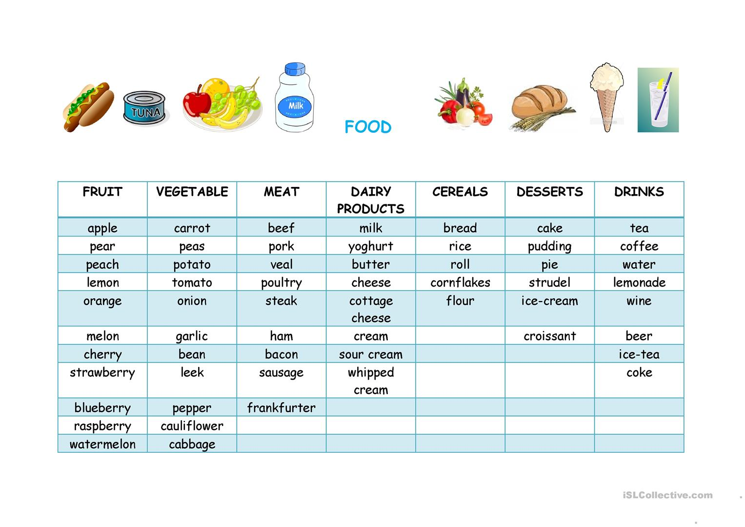 List Of Different Kind Of Food And Drinks Worksheet