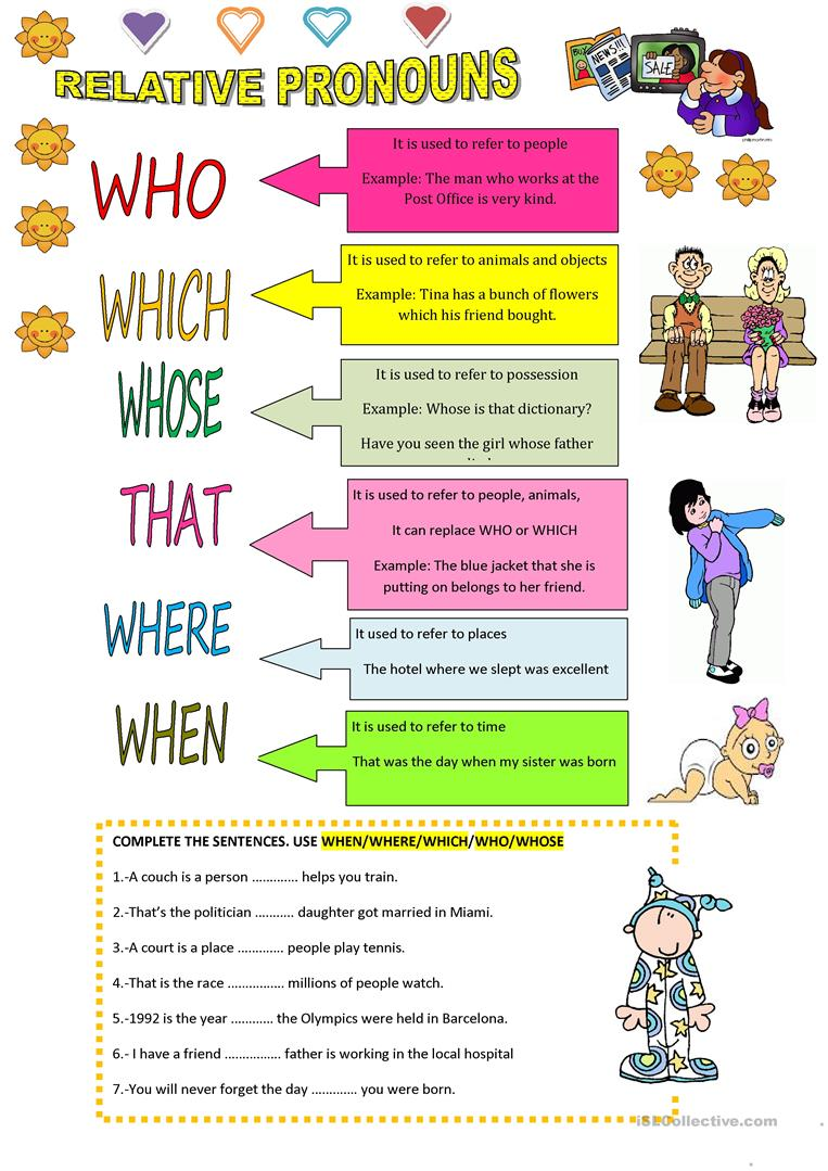 hight resolution of Non Fiction Text Features / Relative Pronouns / Text Structure Review -  Lessons - Blendspace