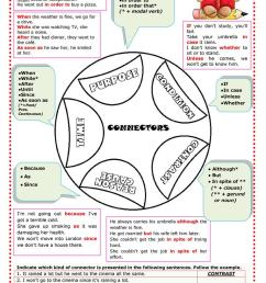 English ESL conjunctions worksheets - Most downloaded (108 Results) [ 1079 x 763 Pixel ]