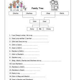 English ESL cloze worksheets - Most downloaded (144 Results) [ 1079 x 763 Pixel ]