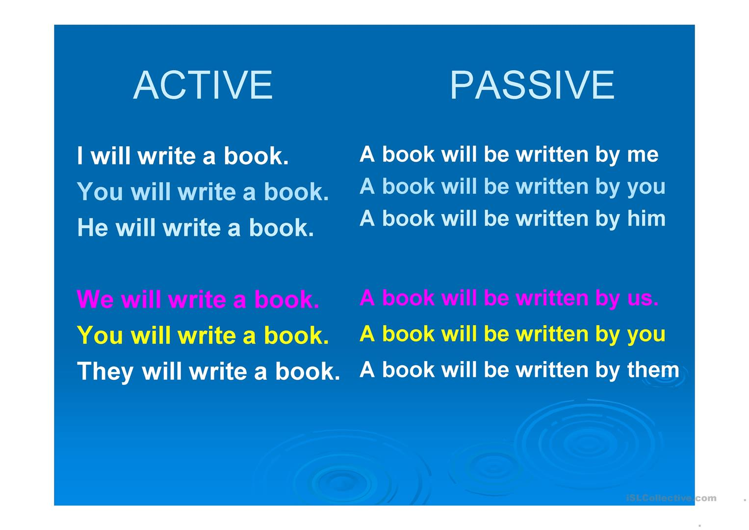 The Passive Voice Explanation Worksheet