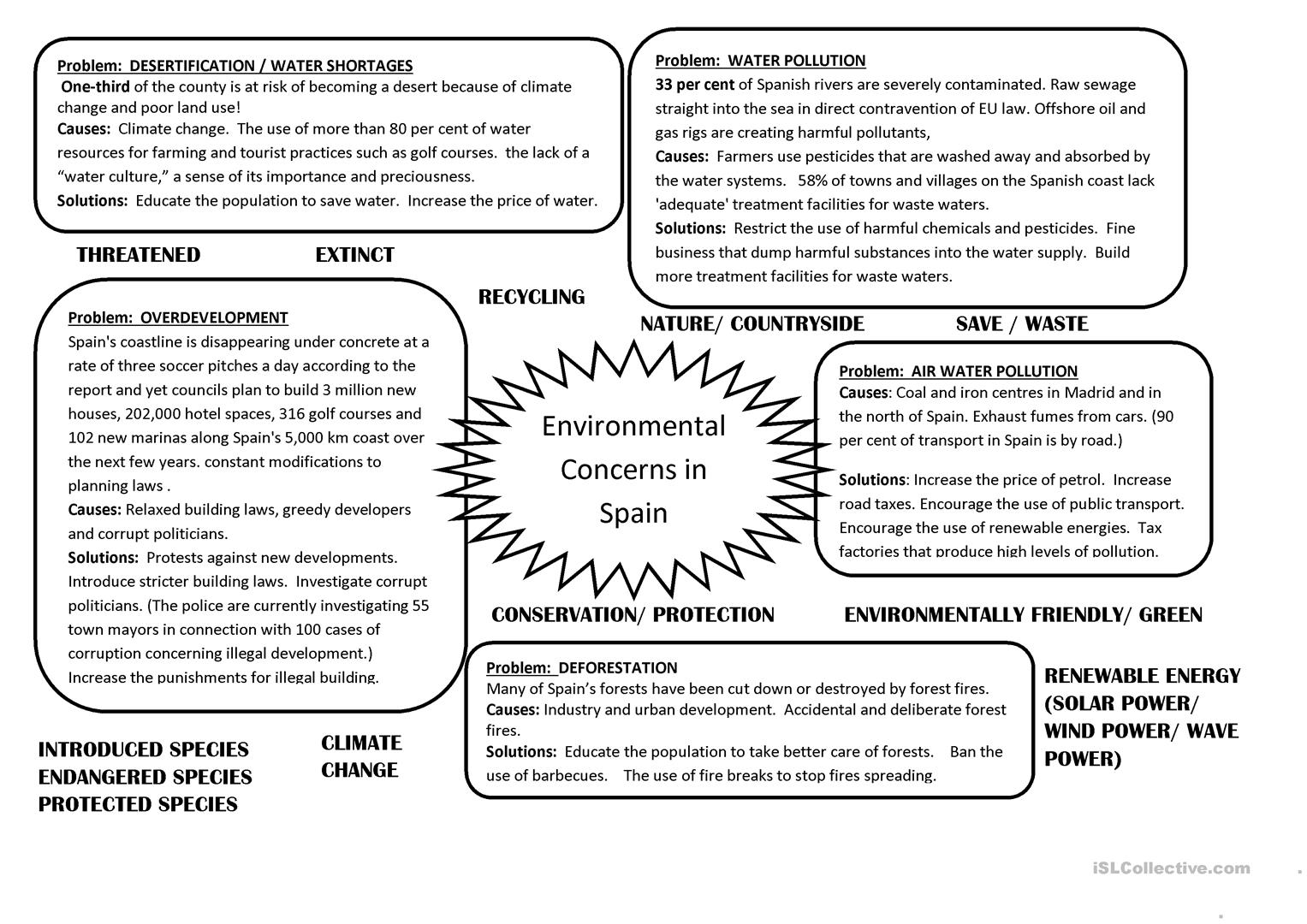 Trinity Gese Grade 8 Revision Summaries Worksheet