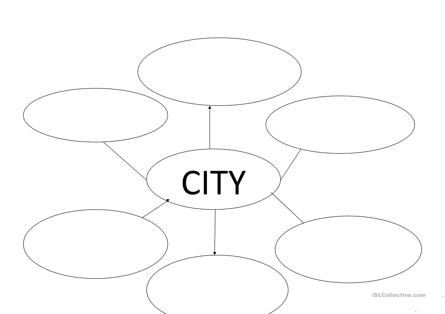 Mind Mapping Describing A City