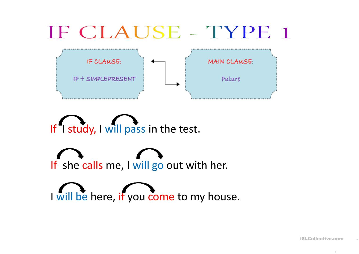 Conditional Sentences I Worksheet