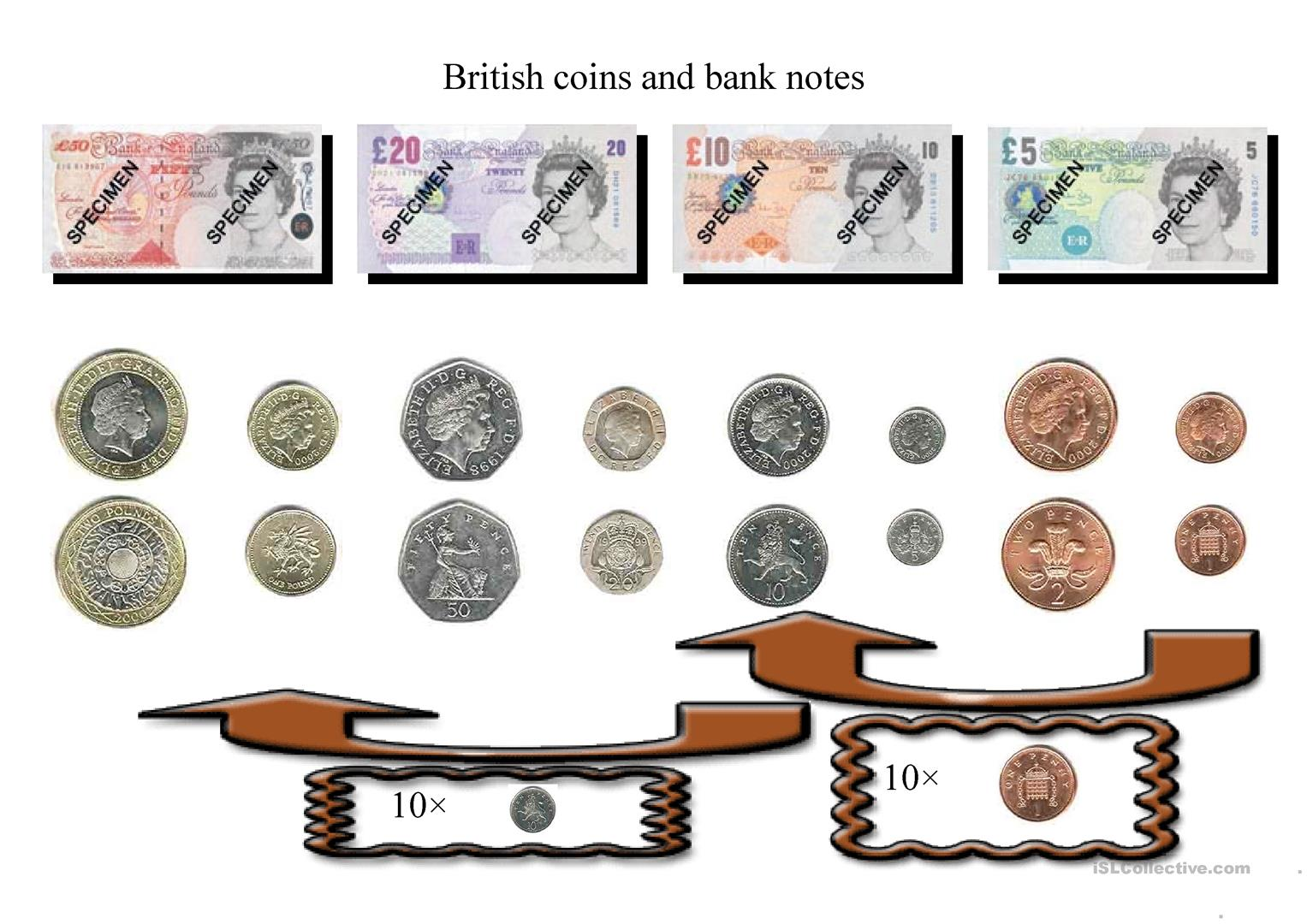 The English Currency