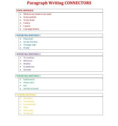 English ESL paragraph worksheets - Most downloaded (56 Results) [ 1079 x 763 Pixel ]