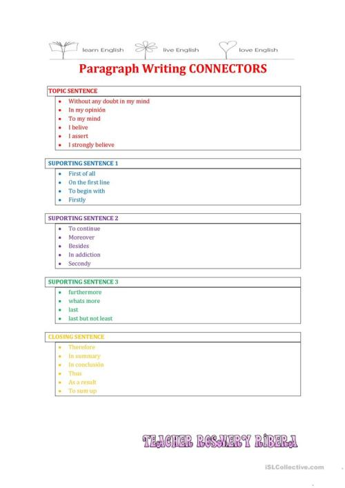 small resolution of English ESL paragraph worksheets - Most downloaded (56 Results)