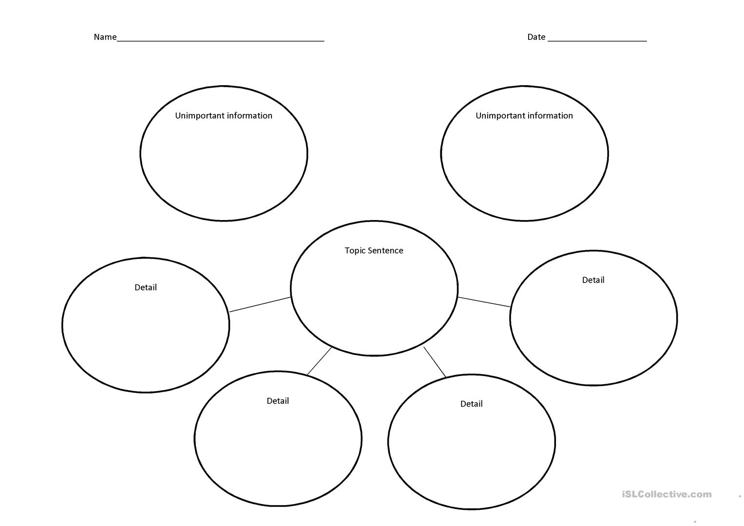 Bubble Map For Main Idea And Details