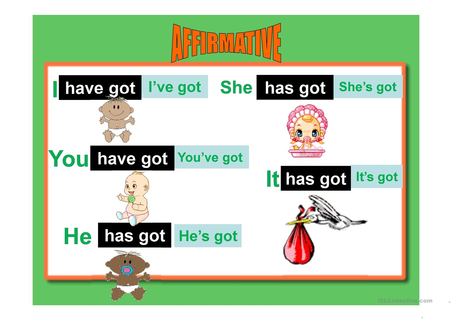 Grammar Worksheet Have Got Has Got