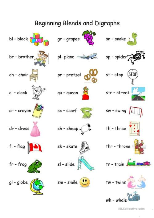 small resolution of English ESL blends worksheets - Most downloaded (29 Results)
