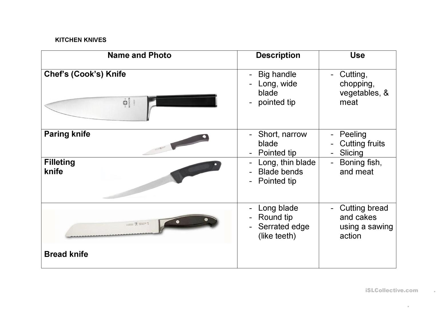 Kitchen Knives Worksheet