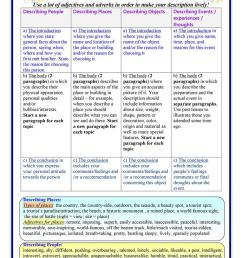 Worksheets To Help With Descriptive Writing - Descriptive Writing:  Definition [ 1079 x 763 Pixel ]