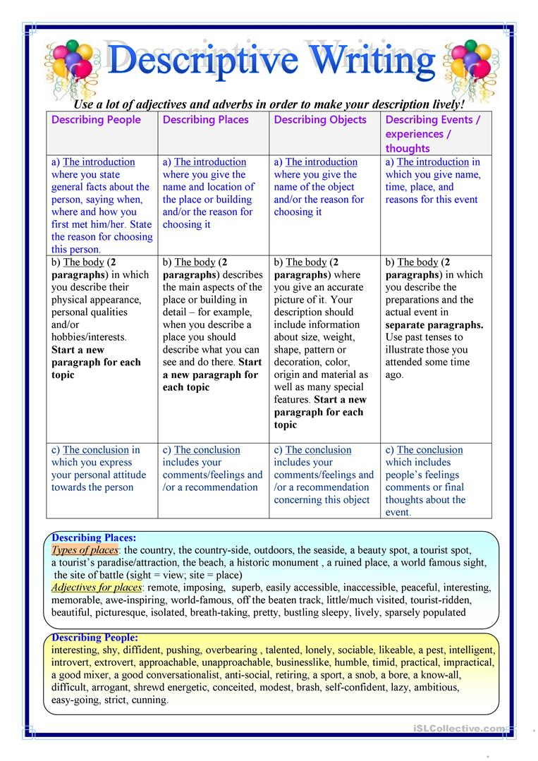medium resolution of Worksheets To Help With Descriptive Writing - Descriptive Writing:  Definition