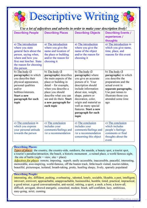 small resolution of Worksheets To Help With Descriptive Writing - Descriptive Writing:  Definition