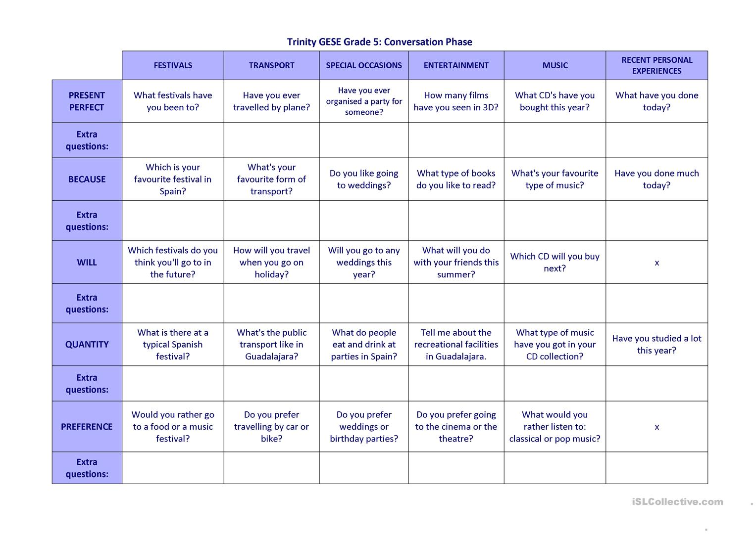 Trinity Gese Grade 5 Conversation Questions Worksheet