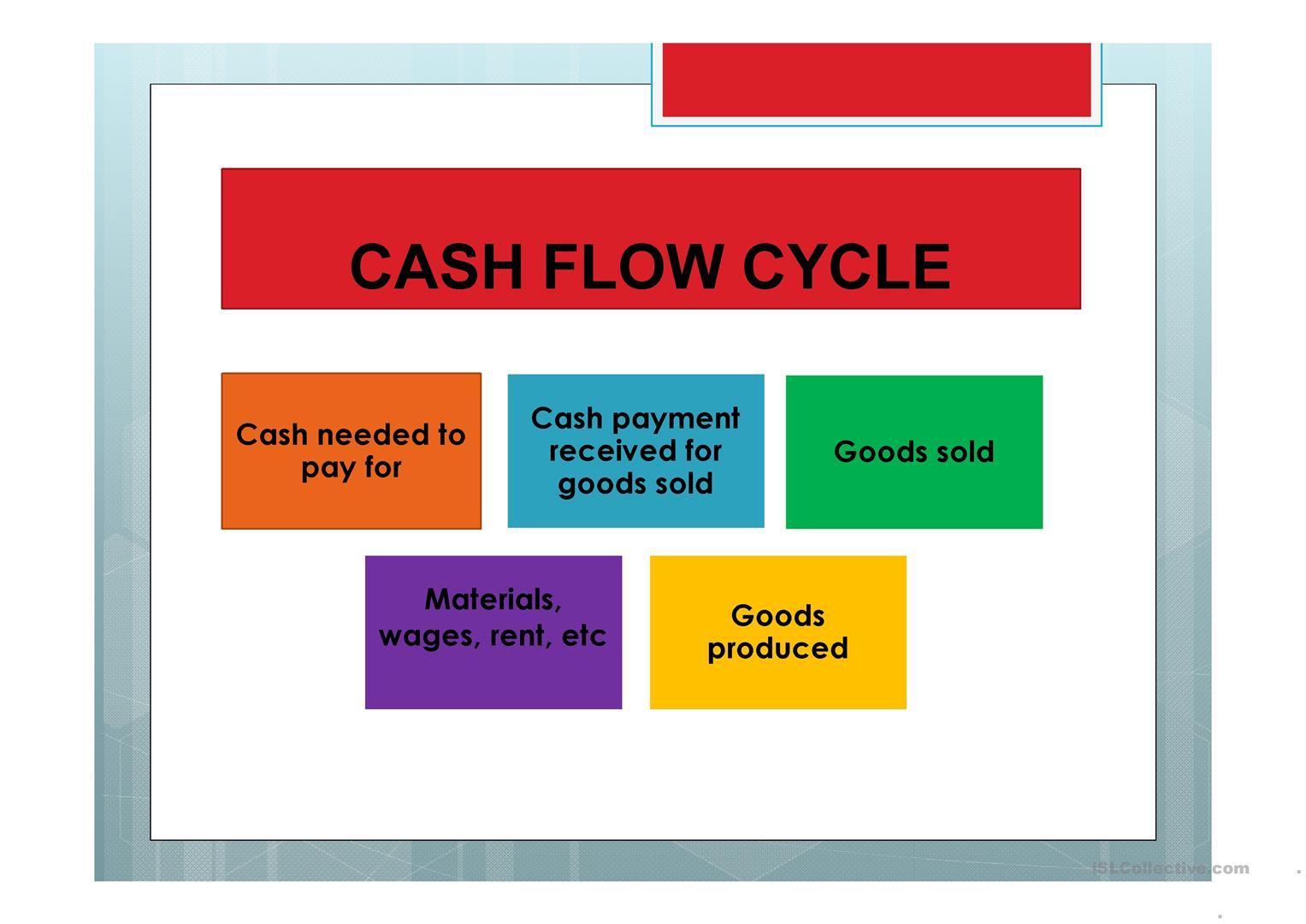 Cash Flow Planning Worksheet