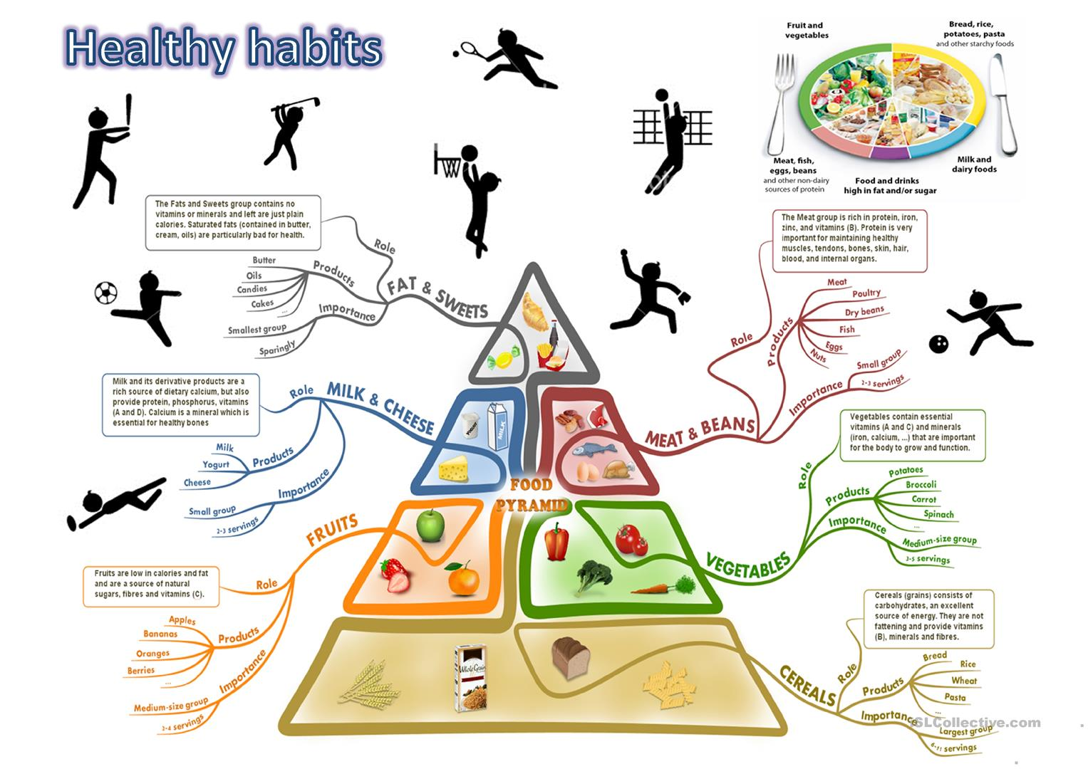 Healthy And Unhealthy Foods Sort It Out Activities Science Clipart
