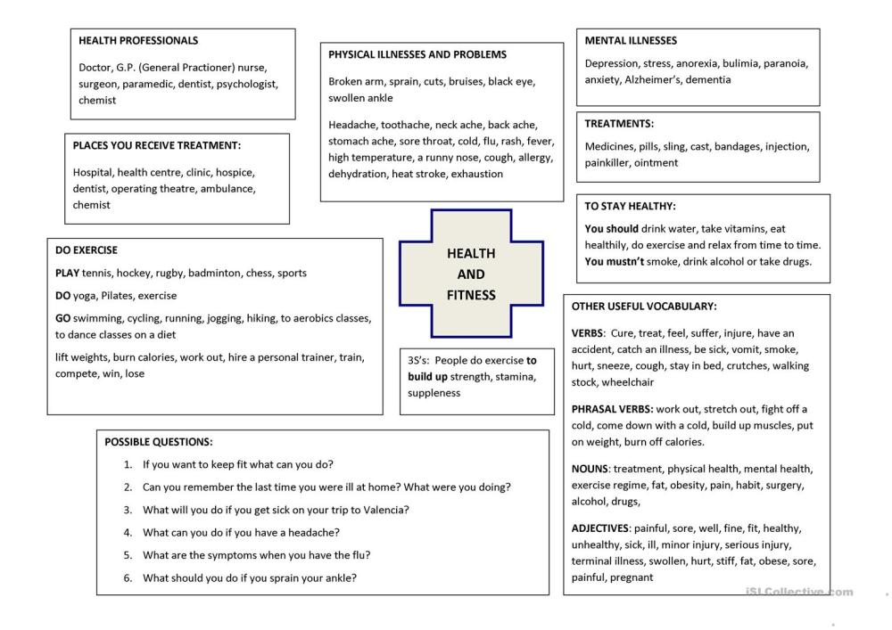 medium resolution of Trinity GESE Grade 6 - English ESL Worksheets for distance learning and  physical classrooms