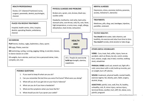 small resolution of Trinity GESE Grade 6 - English ESL Worksheets for distance learning and  physical classrooms