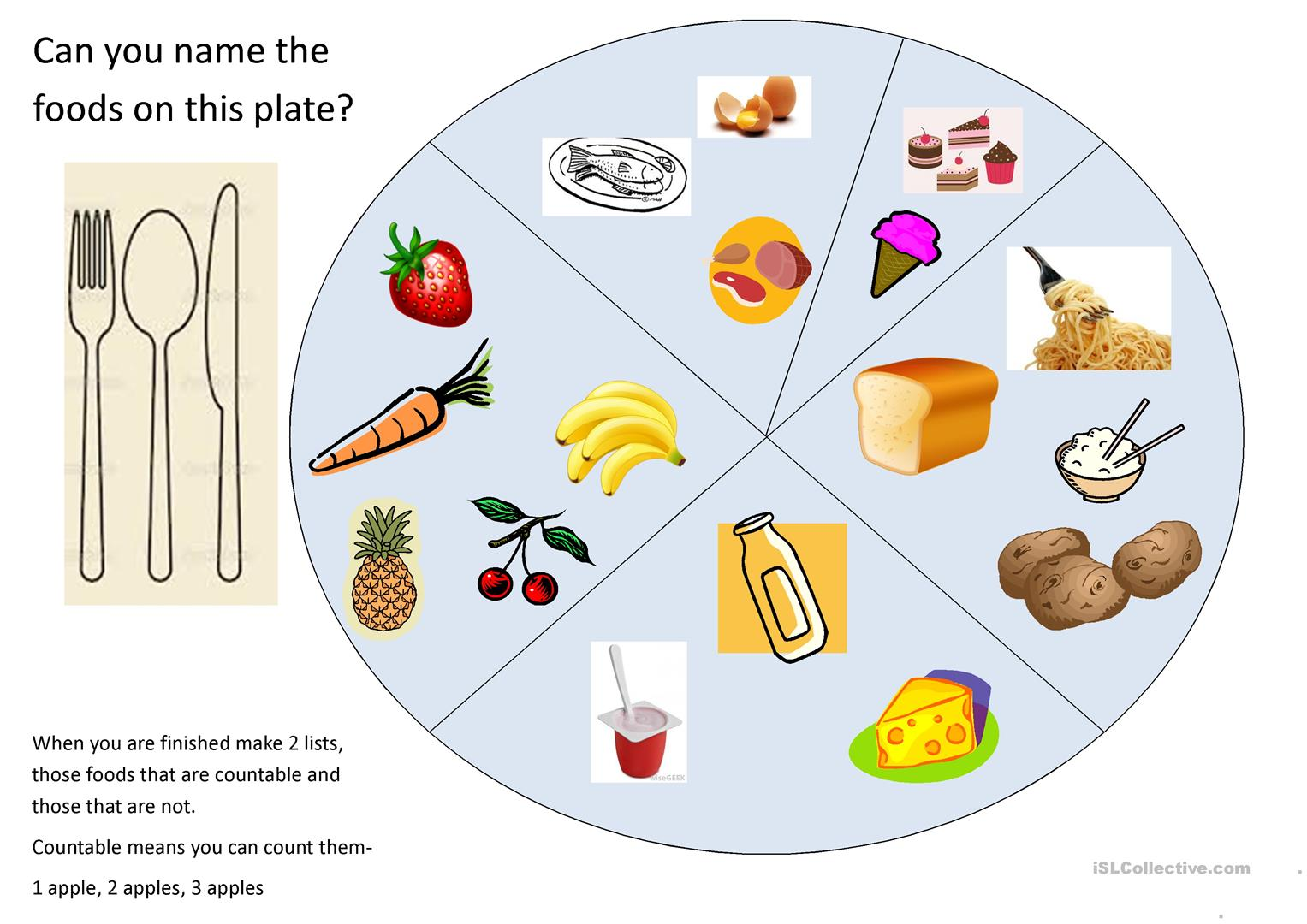 Healthy Eating Eat Well Plate Worksheet