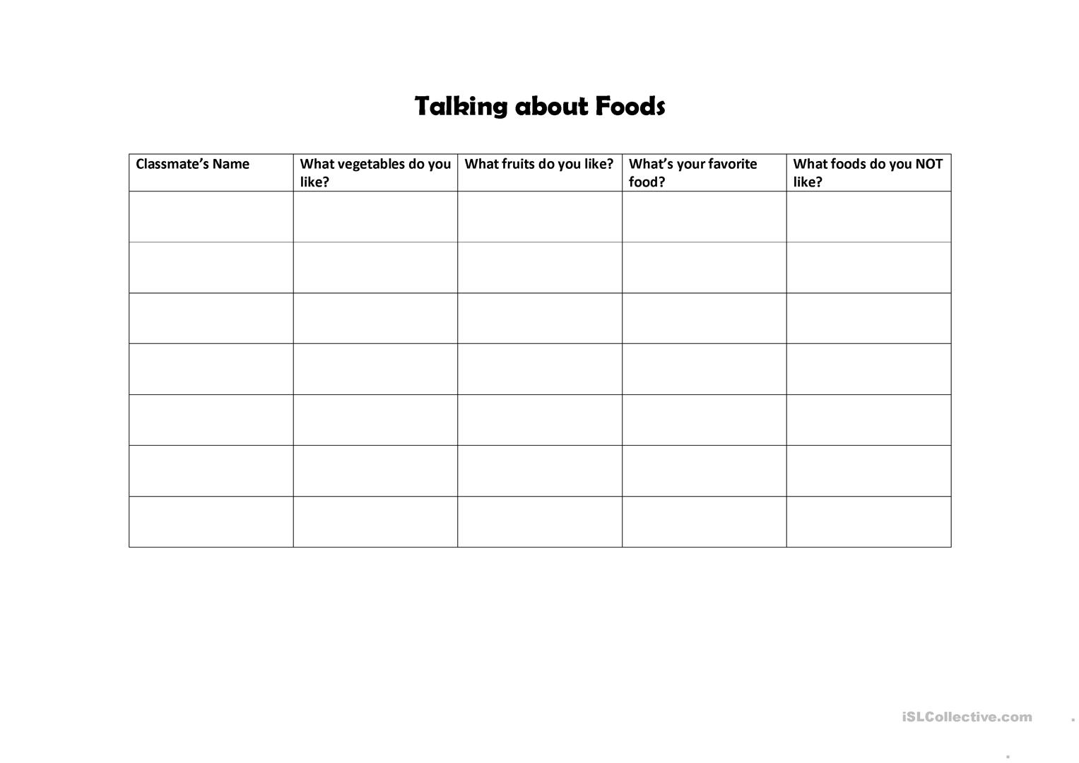 Talking About Food Worksheet