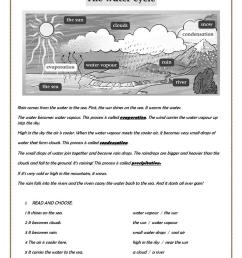 English ESL water cycle worksheets - Most downloaded (18 Results) [ 1079 x 763 Pixel ]