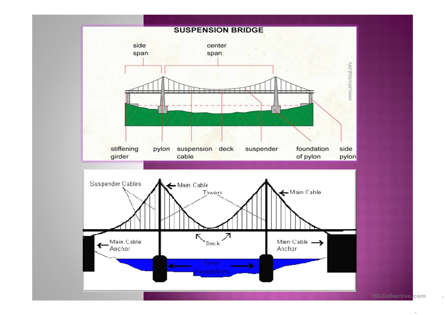 Vocabulary Related To Bridge Construction Worksheet