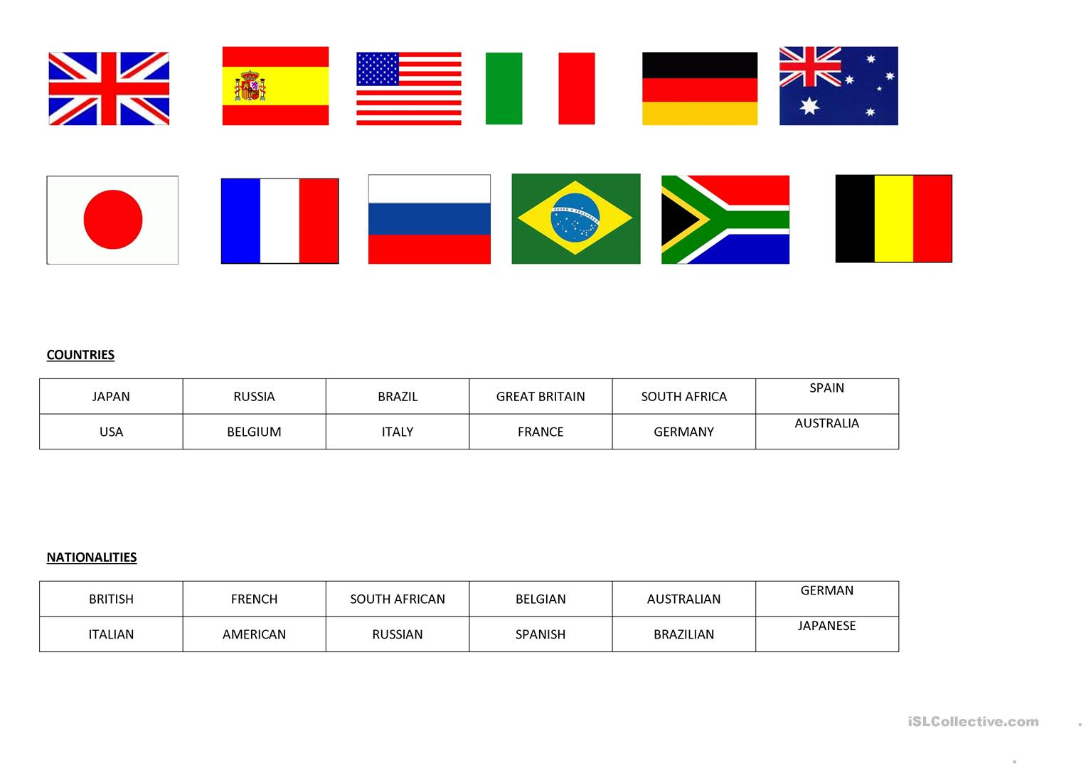 Flags Countries And Nationalities