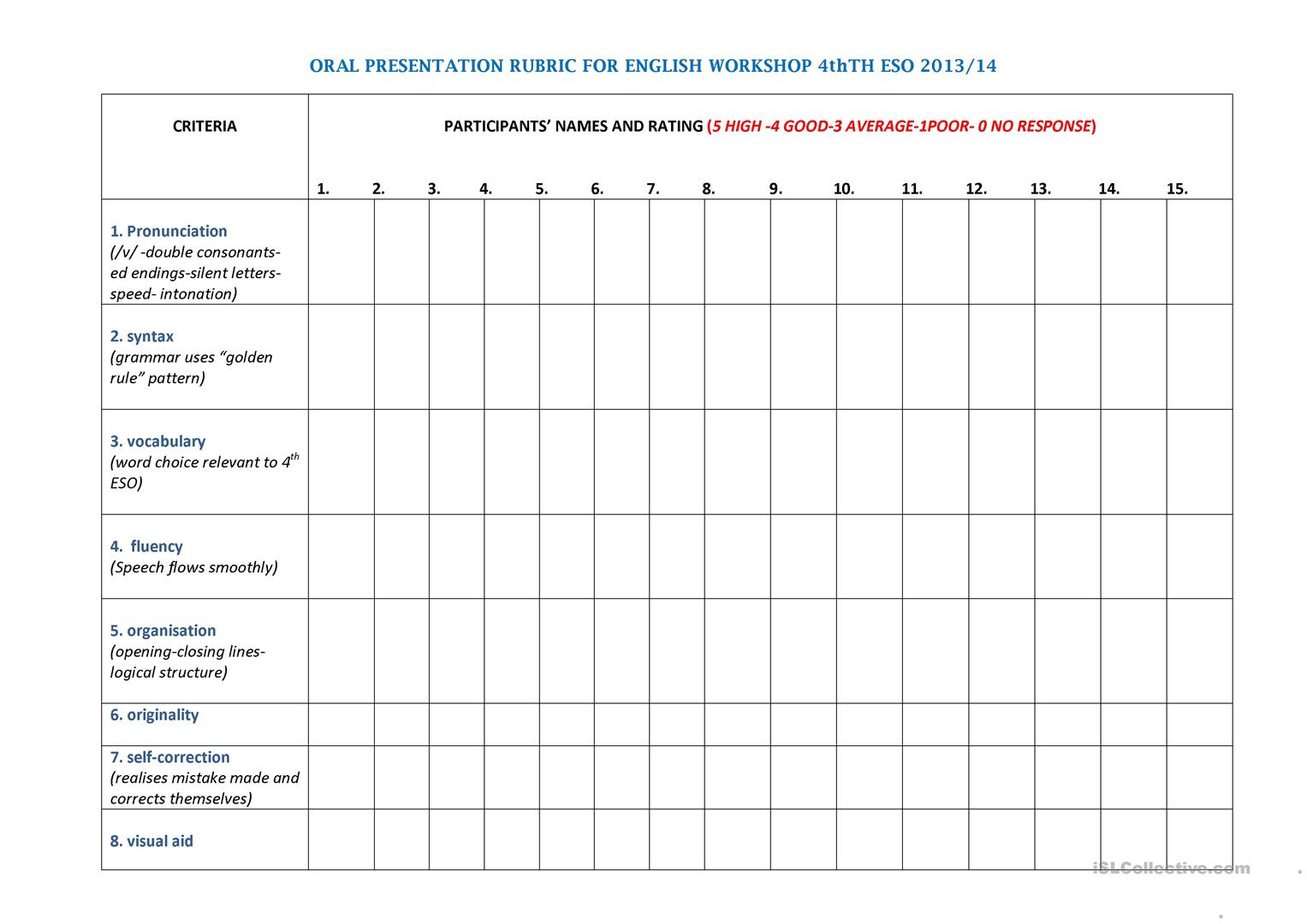Oral Presentation Rubric Worksheet