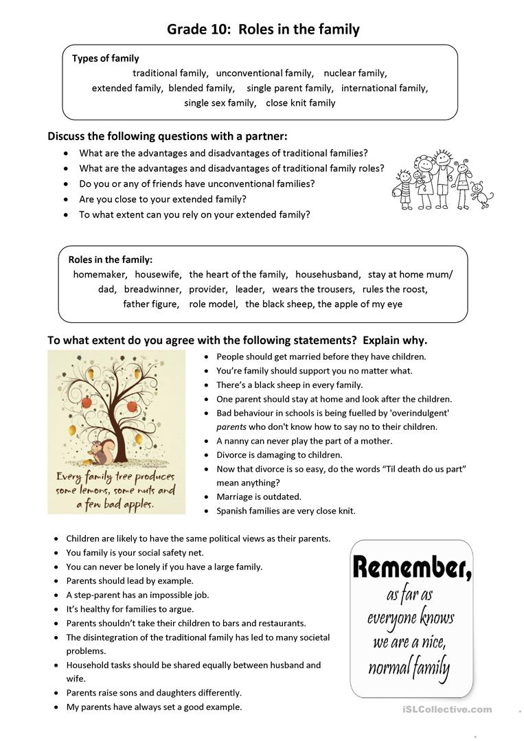 Family Roles Worksheet : family, roles, worksheet, Roles, Family:, Idioms, Conversation, English, Worksheets, Distance, Learning, Physical, Classrooms
