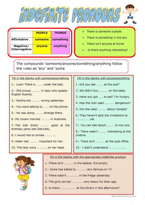 small resolution of INDEFINITE PRONOUNS - English ESL Worksheets for distance learning and  physical classrooms