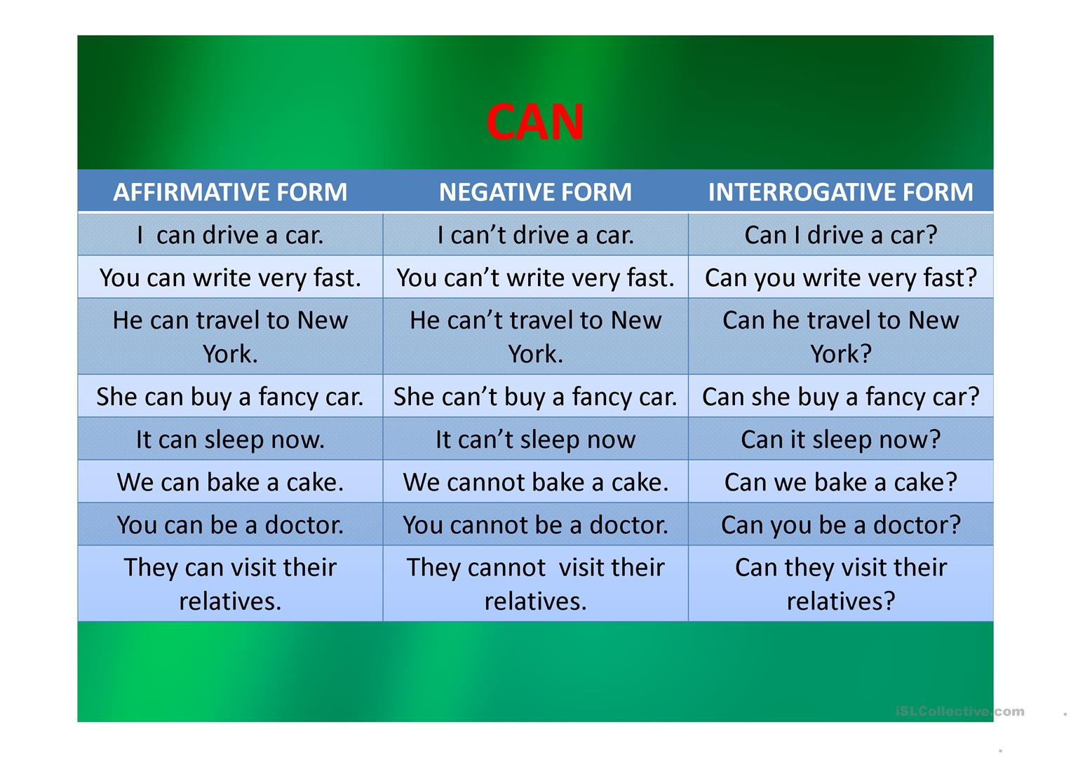 Modal Verbs Can And May Worksheet