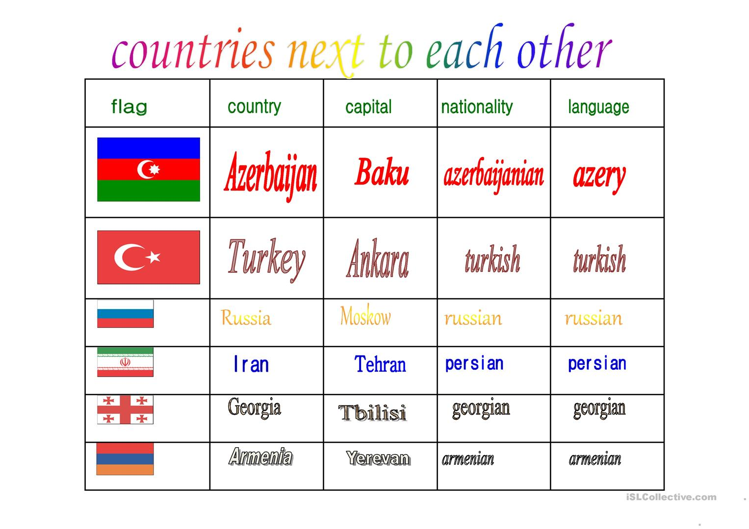 Countries Worksheet