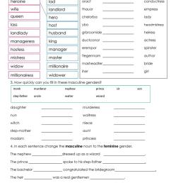 Nouns Gender - English ESL Worksheets for distance learning and physical  classrooms [ 1079 x 763 Pixel ]