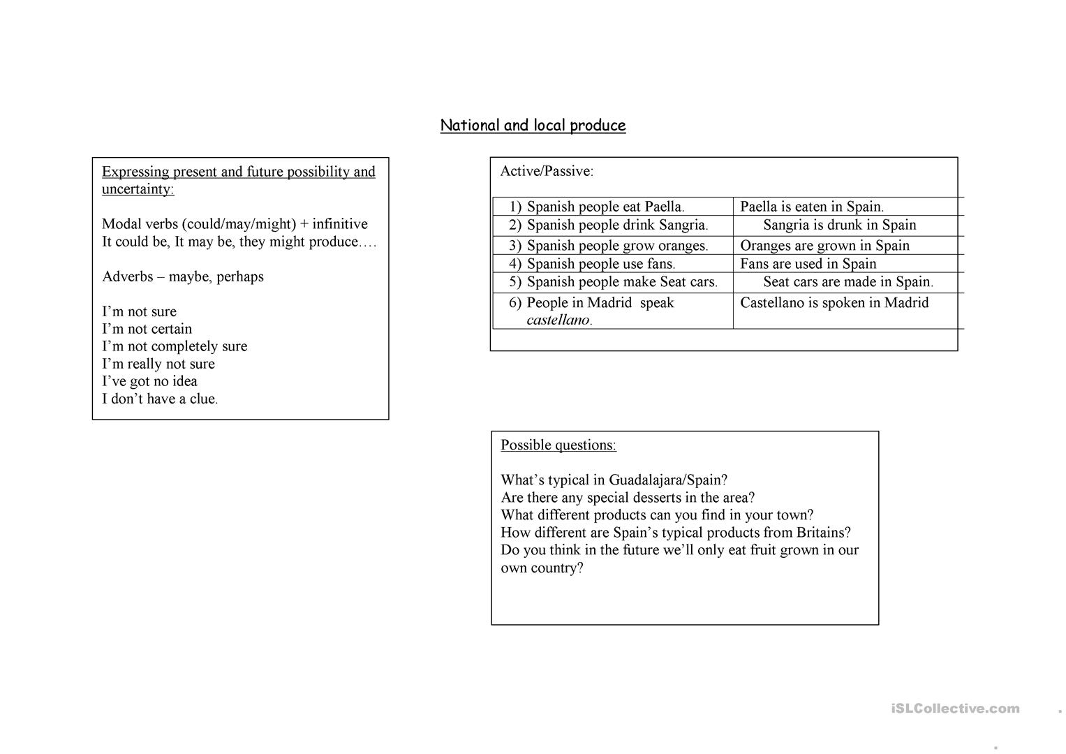Trinity Gese Grade 7 Revision Worksheet