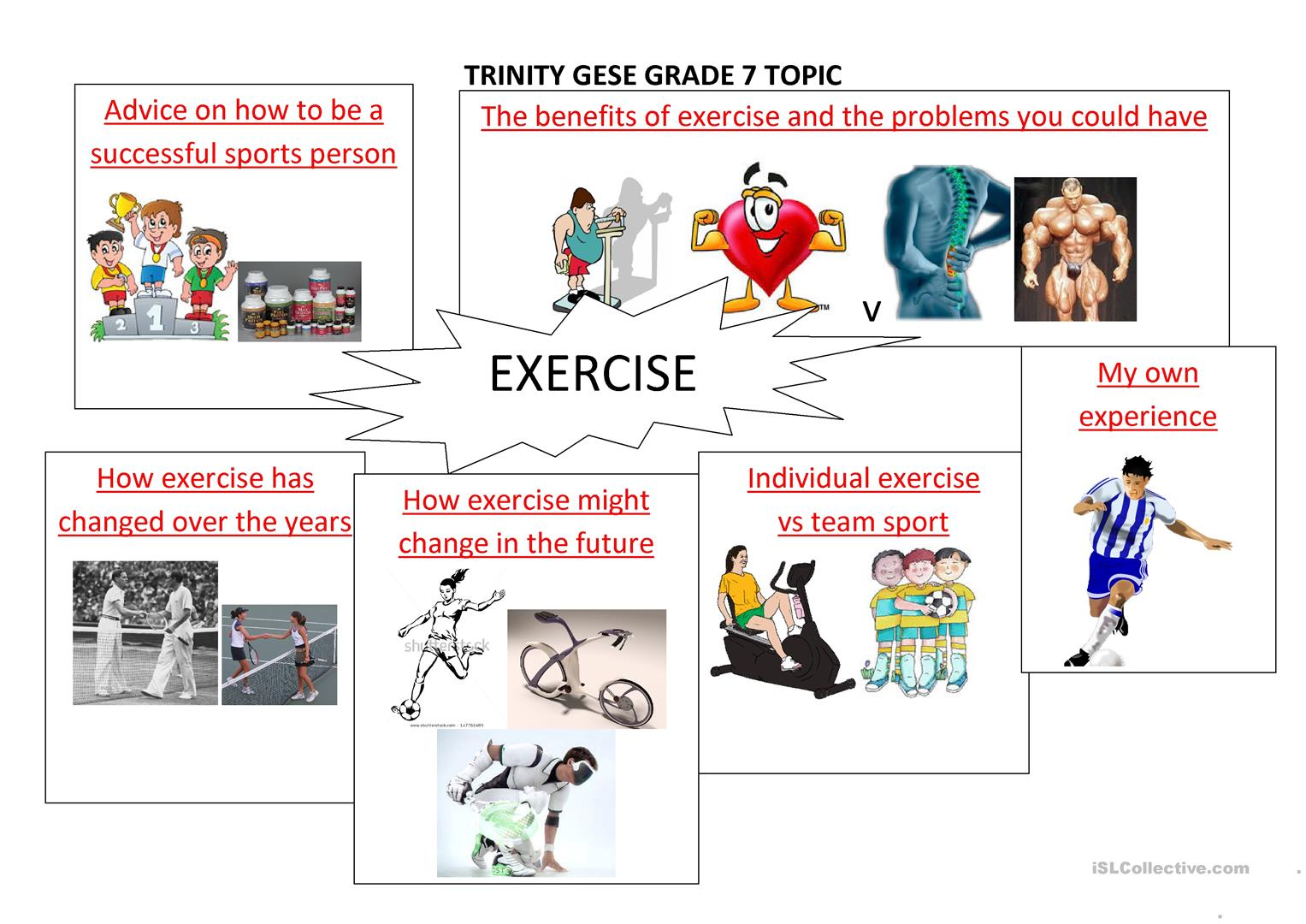 Trinity Gese Topic Forms Worksheet