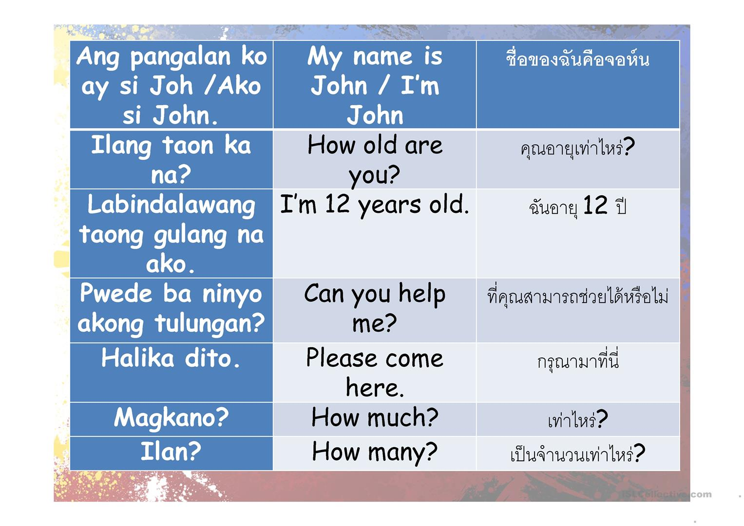 Asean The Philippines Worksheet