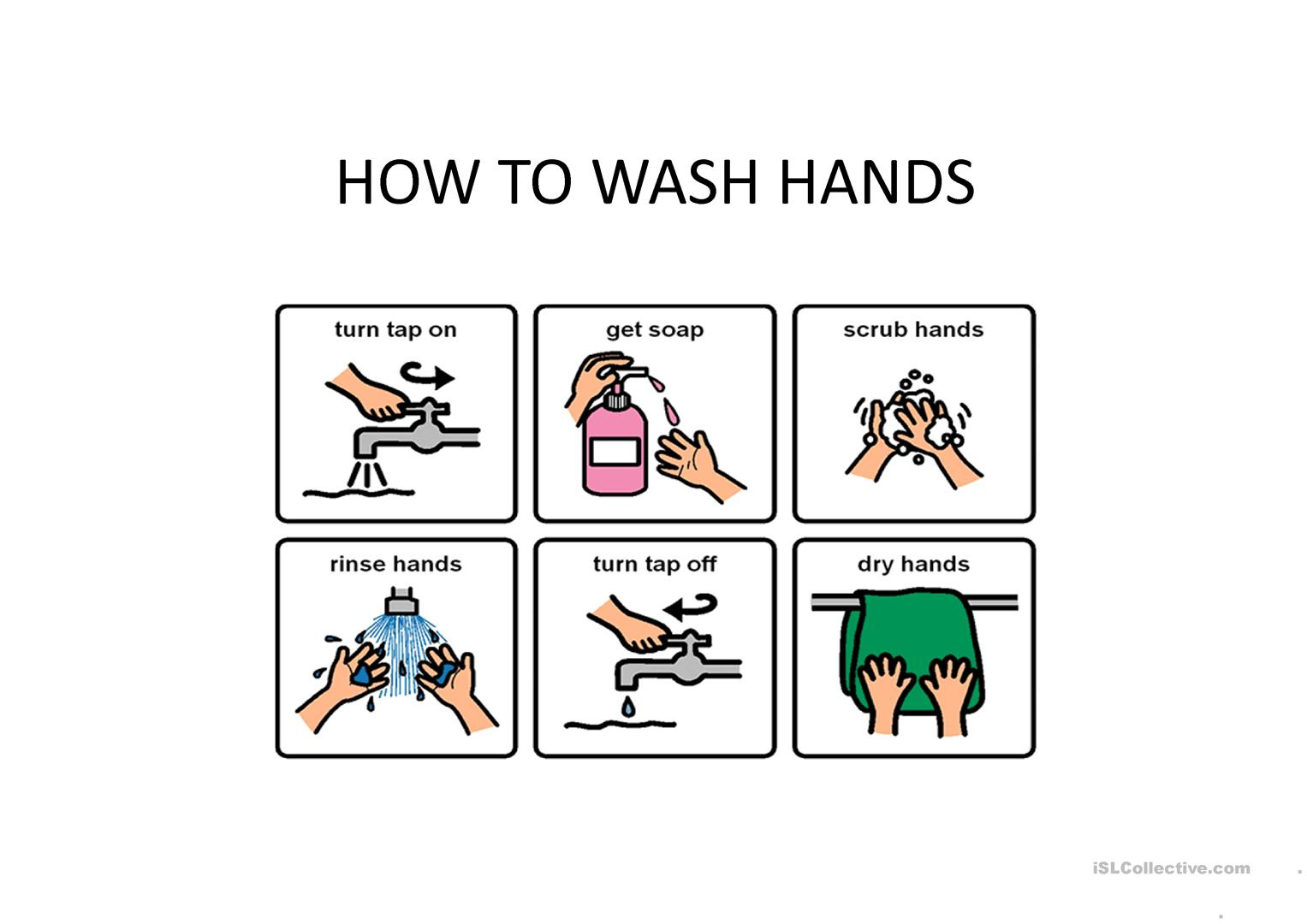 Do People Wash Their Hands