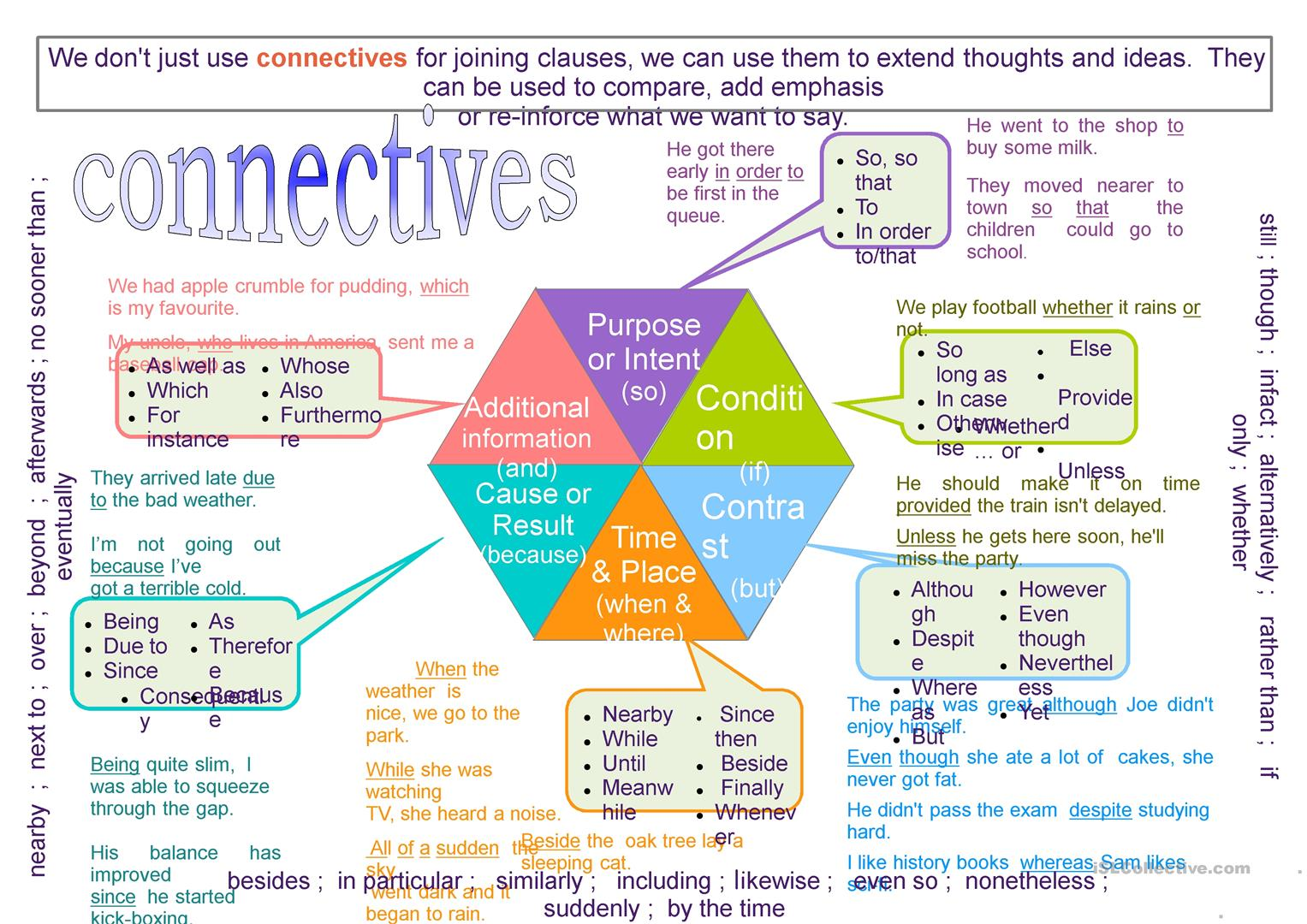 Connectives Poster Worksheet