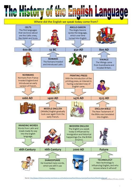 small resolution of English ESL timeline worksheets - Most downloaded (16 Results)