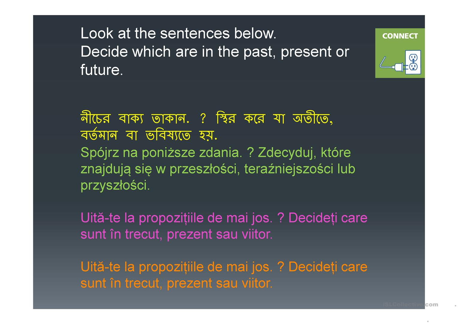 The Future Tense Worksheet