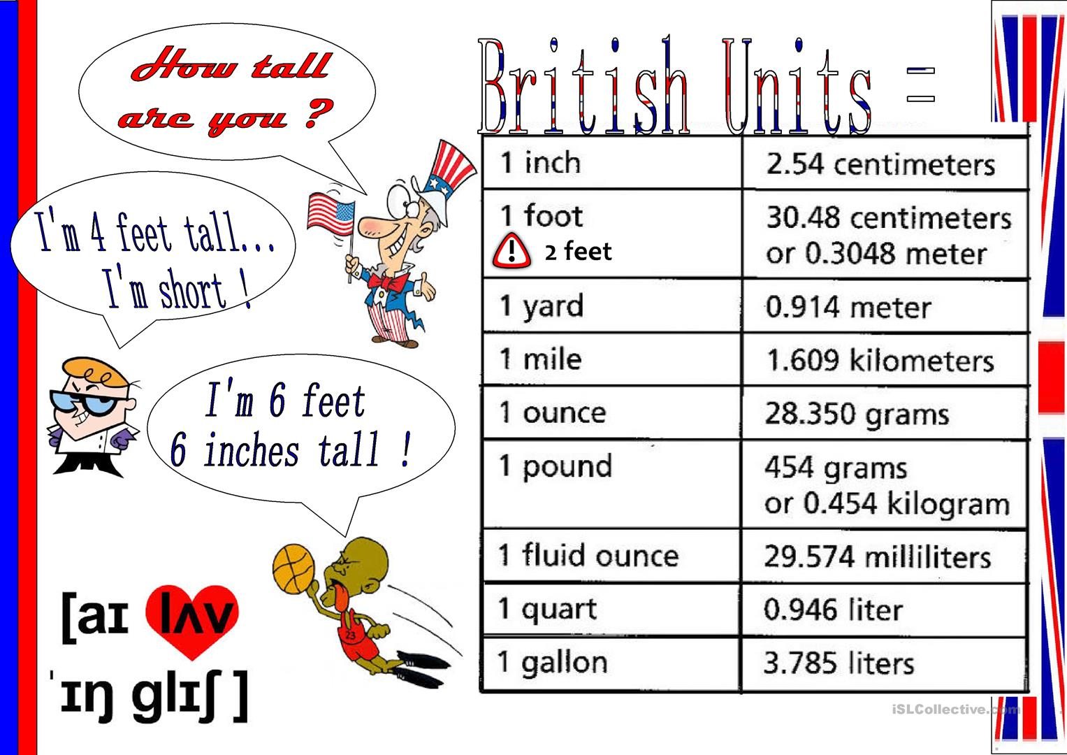 British Units Of Measurement Vs Metric System
