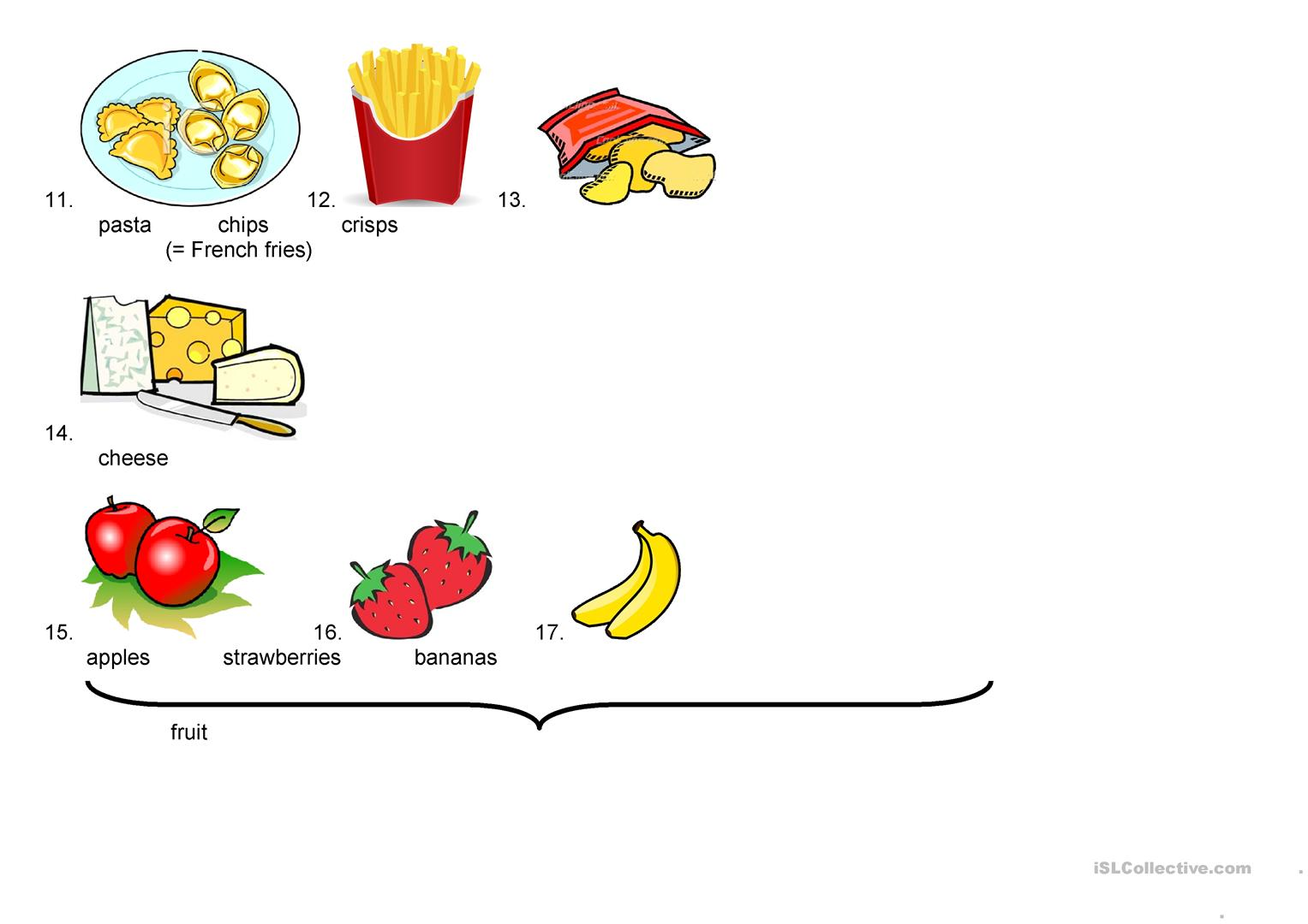 Vocabulary Food And Drinks Worksheet