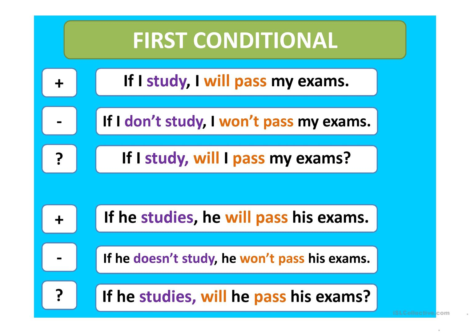 First Conditional